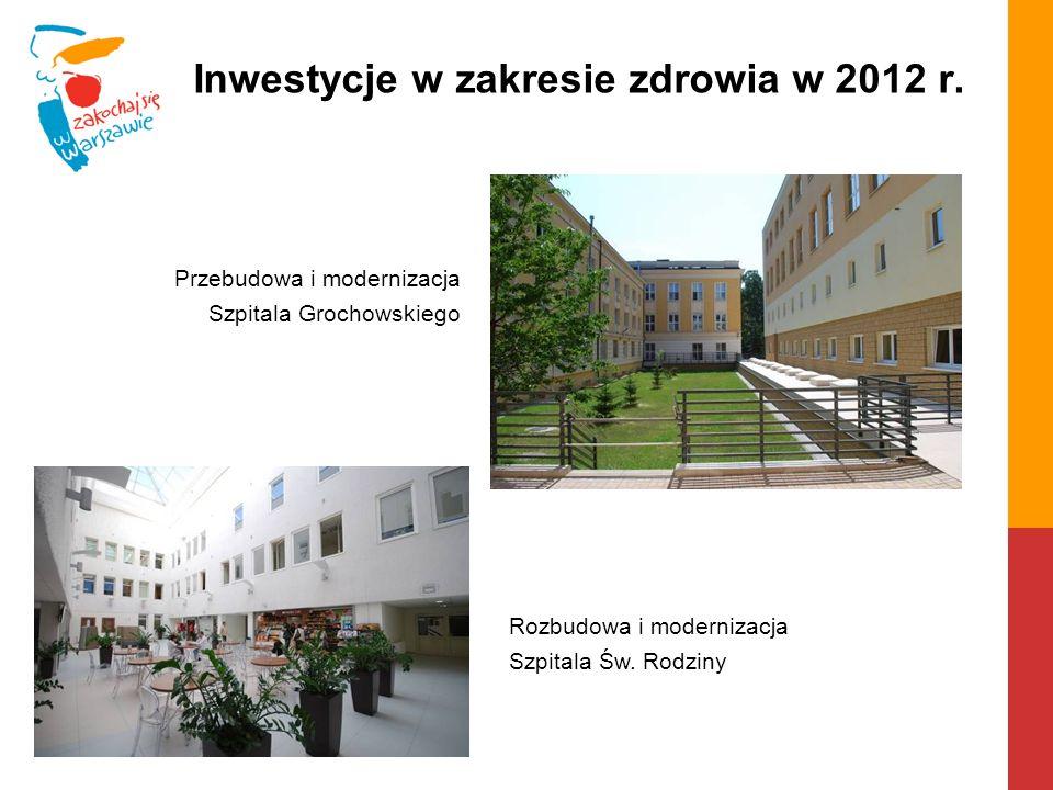 Inwestycje w zakresie zdrowia w 2012 r. Przebudowa i modernizacja Szpitala Grochowskiego Rozbudowa i modernizacja Szpitala Św. Rodziny