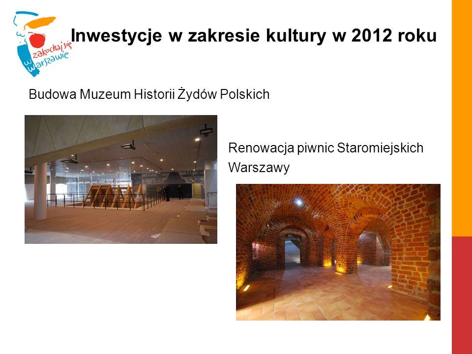 Budowa Muzeum Historii Żydów Polskich Renowacja piwnic Staromiejskich Warszawy Inwestycje w zakresie kultury w 2012 roku