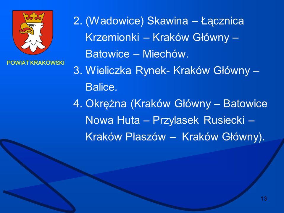 13 POWIAT KRAKOWSKI 2. (Wadowice) Skawina – Łącznica Krzemionki – Kraków Główny – Batowice – Miechów. 3. Wieliczka Rynek- Kraków Główny – Balice. 4. O
