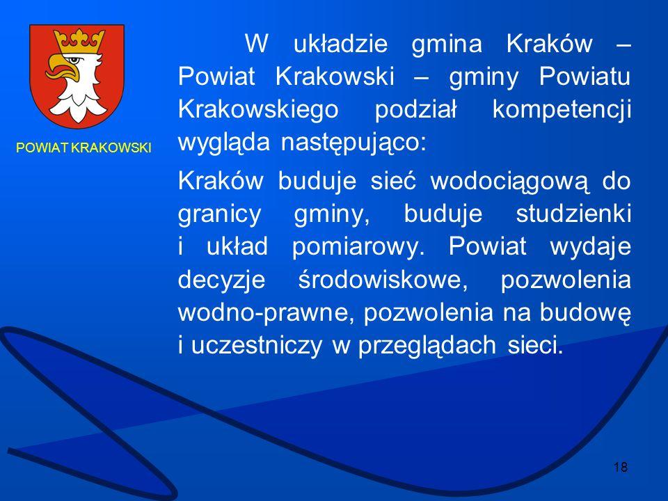 18 POWIAT KRAKOWSKI W układzie gmina Kraków – Powiat Krakowski – gminy Powiatu Krakowskiego podział kompetencji wygląda następująco: Kraków buduje sie