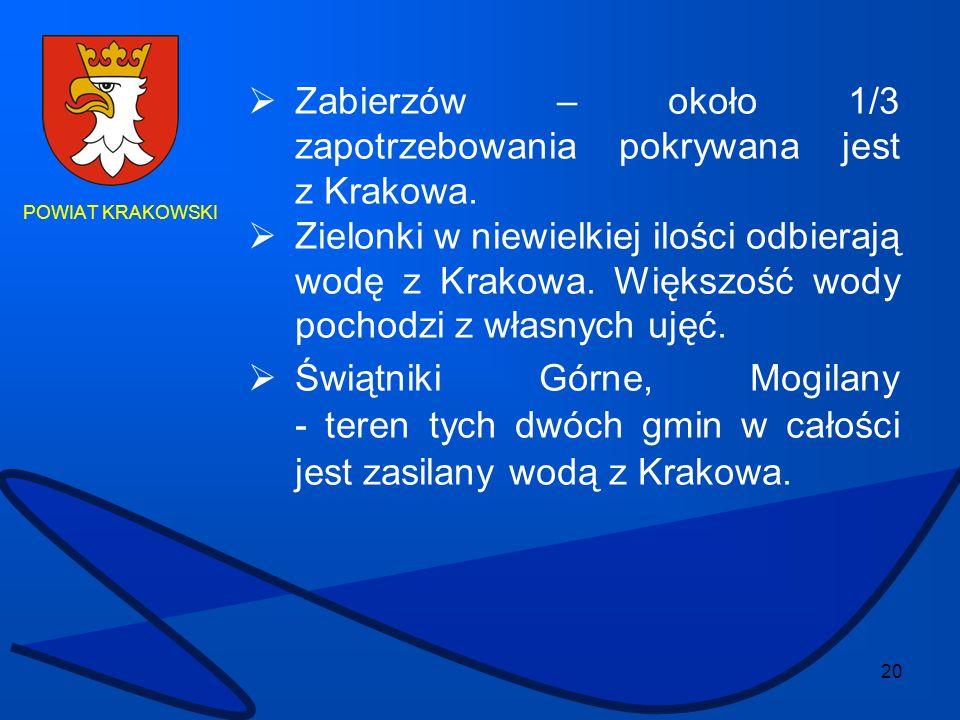 20 POWIAT KRAKOWSKI Zabierzów – około 1/3 zapotrzebowania pokrywana jest z Krakowa. Zielonki w niewielkiej ilości odbierają wodę z Krakowa. Większość