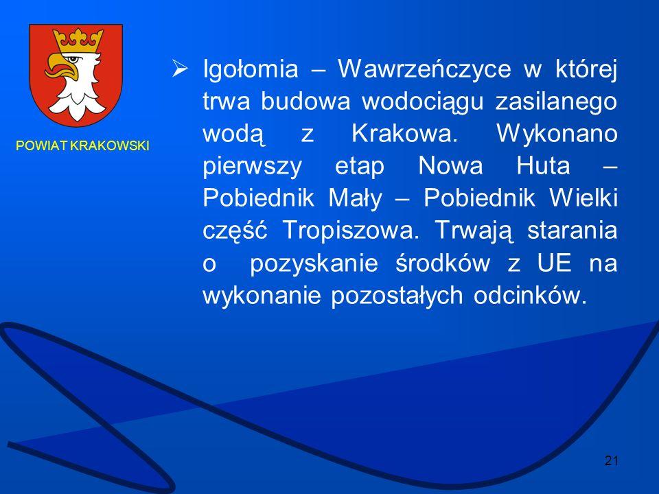 21 POWIAT KRAKOWSKI Igołomia – Wawrzeńczyce w której trwa budowa wodociągu zasilanego wodą z Krakowa. Wykonano pierwszy etap Nowa Huta – Pobiednik Mał