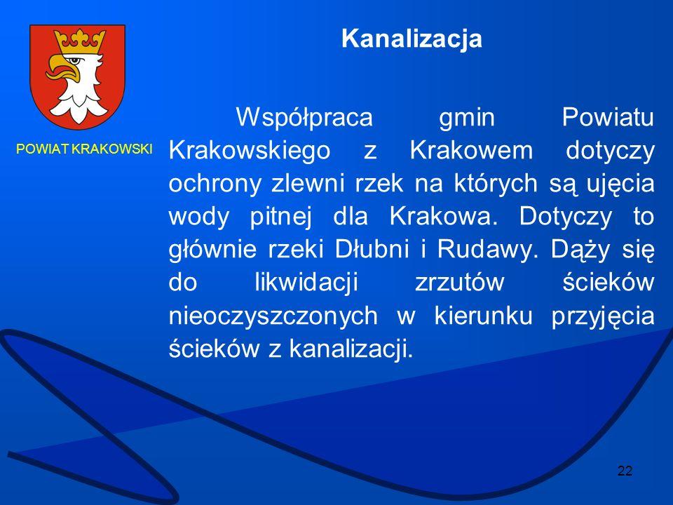 22 POWIAT KRAKOWSKI Kanalizacja Współpraca gmin Powiatu Krakowskiego z Krakowem dotyczy ochrony zlewni rzek na których są ujęcia wody pitnej dla Krako