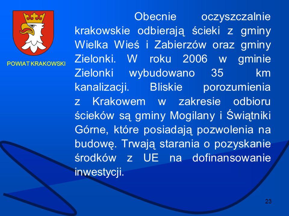 23 POWIAT KRAKOWSKI Obecnie oczyszczalnie krakowskie odbierają ścieki z gminy Wielka Wieś i Zabierzów oraz gminy Zielonki. W roku 2006 w gminie Zielon