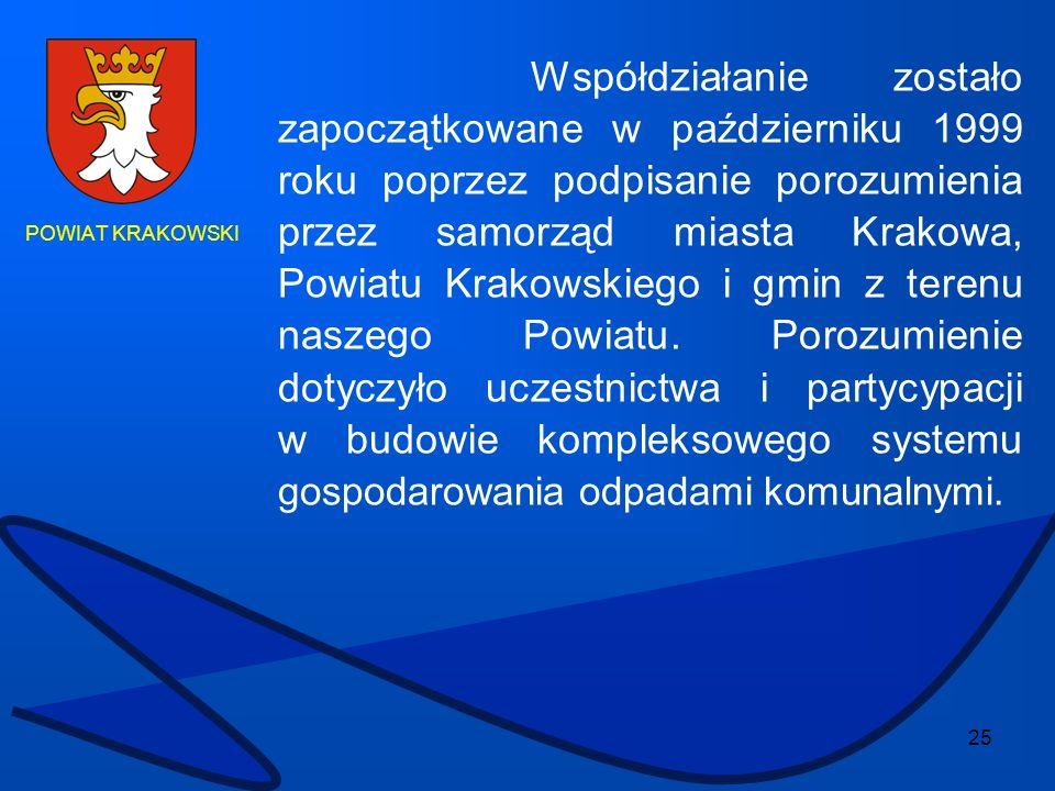 25 POWIAT KRAKOWSKI Współdziałanie zostało zapoczątkowane w październiku 1999 roku poprzez podpisanie porozumienia przez samorząd miasta Krakowa, Powi