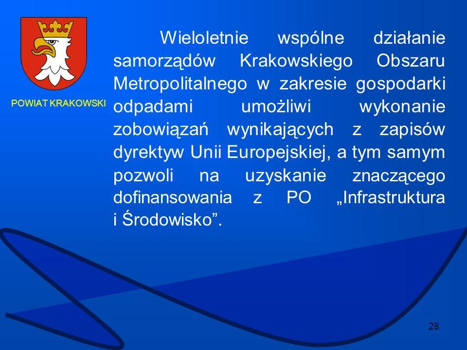 28 POWIAT KRAKOWSKI Wieloletnie wspólne działanie samorządów Krakowskiego Obszaru Metropolitalnego w zakresie gospodarki odpadami umożliwi wykonanie z