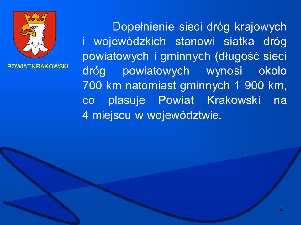 25 POWIAT KRAKOWSKI Współdziałanie zostało zapoczątkowane w październiku 1999 roku poprzez podpisanie porozumienia przez samorząd miasta Krakowa, Powiatu Krakowskiego i gmin z terenu naszego Powiatu.