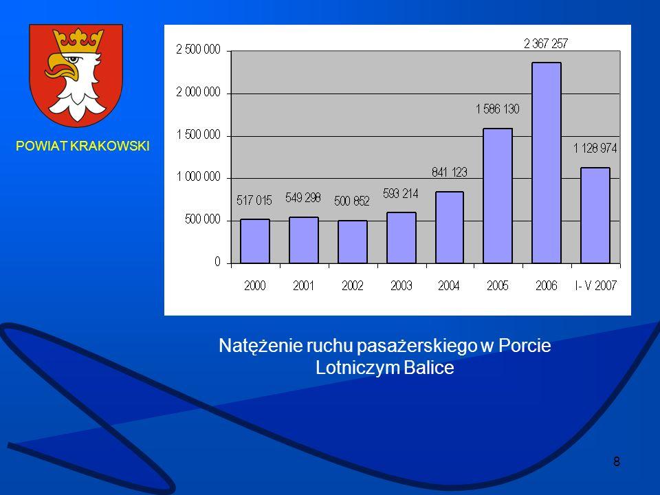 19 POWIAT KRAKOWSKI Gmina ze środków własnych i pozyskanych na dofinansowane wykonuje inwestycje wodno- kanalizacyjne na swoim terenie.