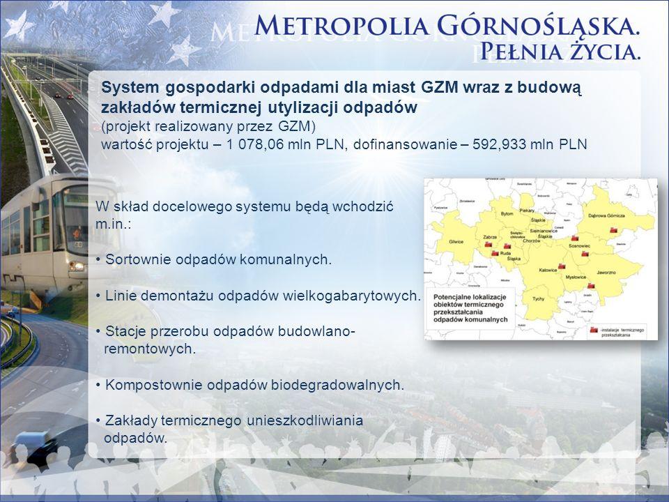 System gospodarki odpadami dla miast GZM wraz z budową zakładów termicznej utylizacji odpadów (projekt realizowany przez GZM) wartość projektu – 1 078,06 mln PLN, dofinansowanie – 592,933 mln PLN W skład docelowego systemu będą wchodzić m.in.: Sortownie odpadów komunalnych.