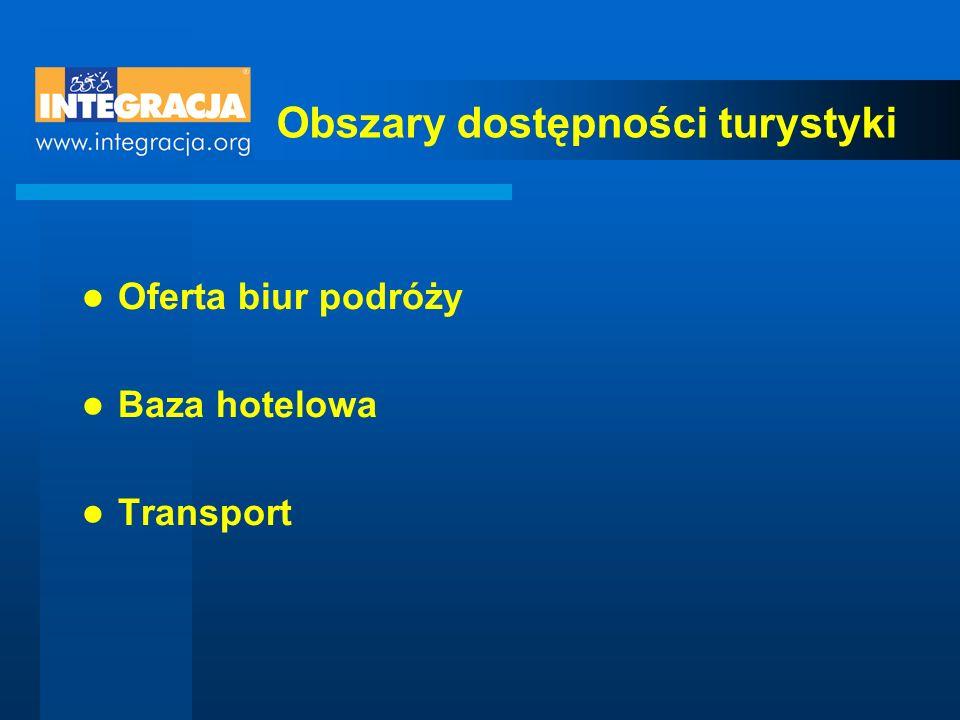 Obszary dostępności turystyki Oferta biur podróży Baza hotelowa Transport