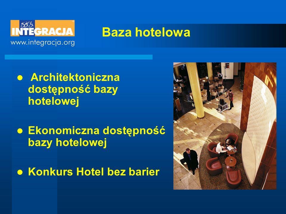 Baza hotelowa Architektoniczna dostępność bazy hotelowej Ekonomiczna dostępność bazy hotelowej Konkurs Hotel bez barier