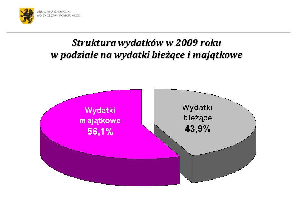 Struktura wydatków w 2009 roku w podziale na wydatki bieżące i majątkowe