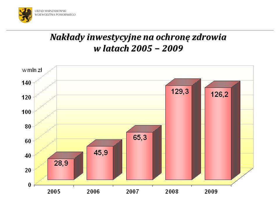 Nakłady inwestycyjne na ochronę zdrowia w latach 2005 2009