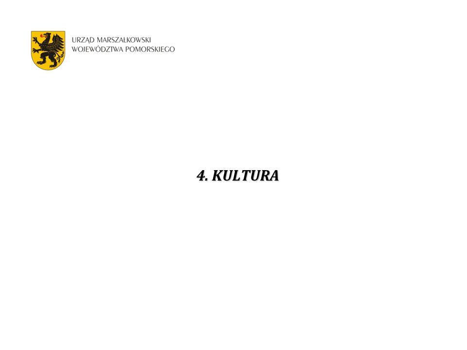 4. KULTURA
