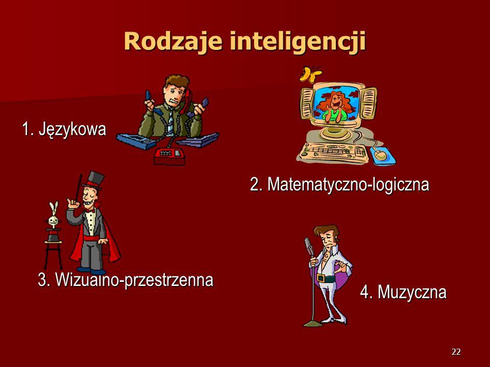 21 Wyniki Rodzaje inteligencji Numery pytań Logiczna 1b2b7b8a 9b14c Językowa5a6c8c9c 13a15a Muzyczna 3c6b9a 10c11b15b Wizualna 3a4a6a 10a13c16a Przyro