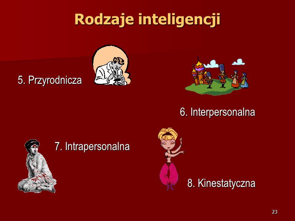 22 Rodzaje inteligencji 2. Matematyczno-logiczna 1. Językowa 3. Wizualno-przestrzenna 4. Muzyczna