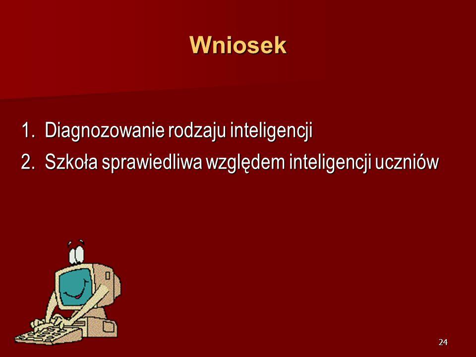 23 Rodzaje inteligencji 5. Przyrodnicza 6. Interpersonalna 7. Intrapersonalna 8. Kinestatyczna
