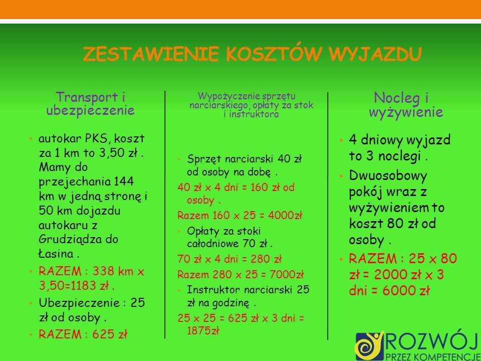 Transport i ubezpieczenie autokar PKS, koszt za 1 km to 3,50 zł.