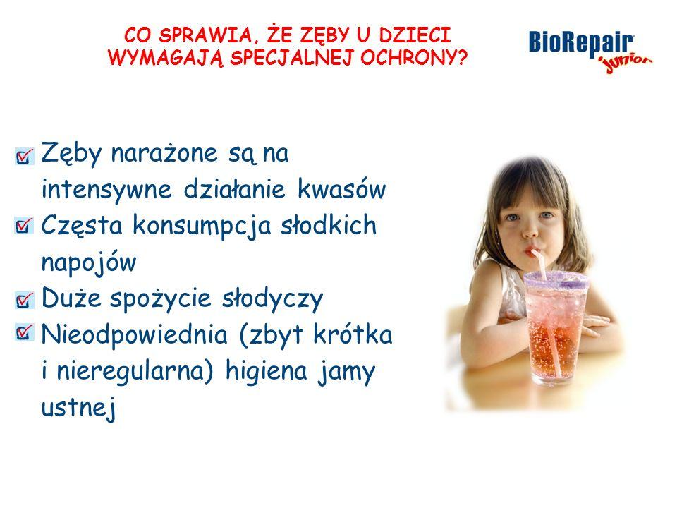 CO SPRAWIA, ŻE ZĘBY U DZIECI WYMAGAJĄ SPECJALNEJ OCHRONY? Zęby narażone są na intensywne działanie kwasów Częsta konsumpcja słodkich napojów Duże spoż