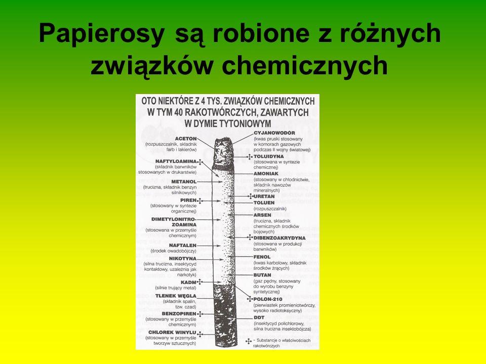 Papierosy są robione z różnych związków chemicznych