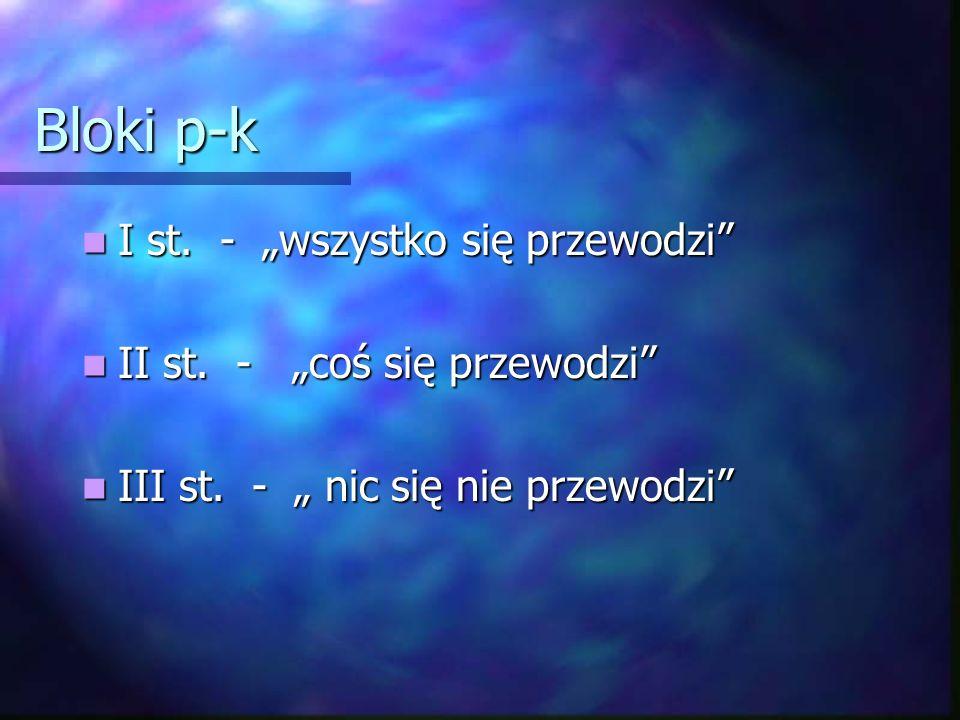 Bloki p-k I st. - wszystko się przewodzi I st. - wszystko się przewodzi II st. - coś się przewodzi II st. - coś się przewodzi III st. - nic się nie pr