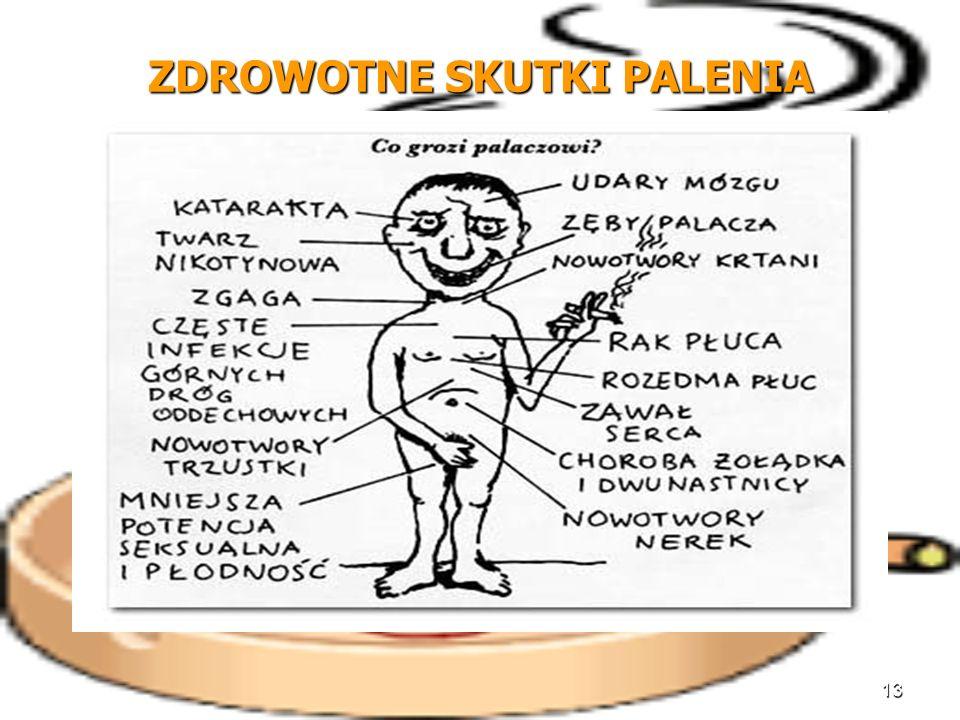 13 ZDROWOTNE SKUTKI PALENIA