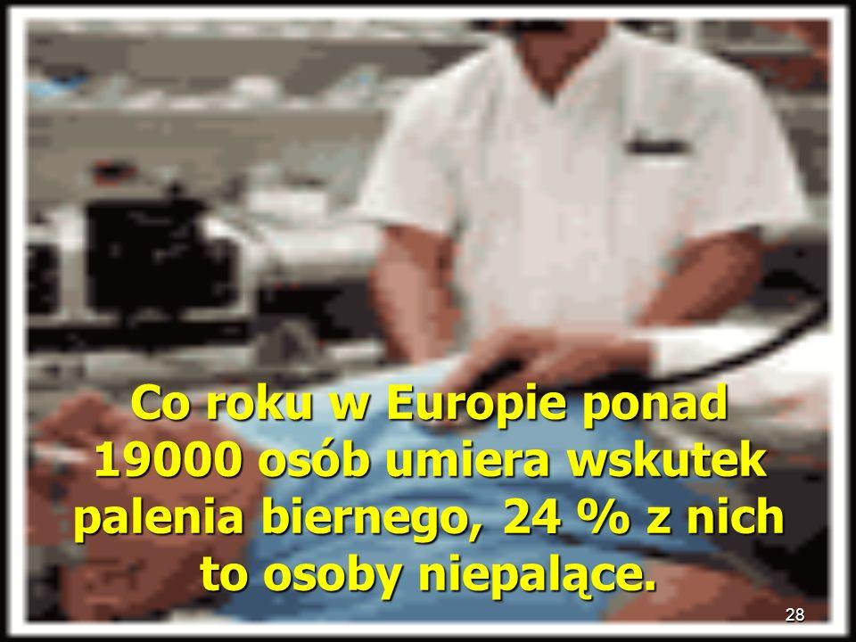 28 Co roku w Europie ponad 19000 osób umiera wskutek palenia biernego, 24 % z nich to osoby niepalące.