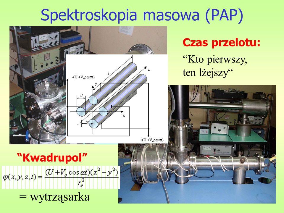 Spektroskopia masowa (PAP) Kto pierwszy, ten lżejszy Czas przelotu: Kwadrupol = wytrząsarka
