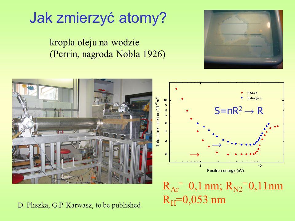 Jak zmierzyć atomy? kropla oleju na wodzie (Perrin, nagroda Nobla 1926) S=πR 2 R D. Pliszka, G.P. Karwasz, to be published R Ar = 0,1 nm; R N2 = 0,11n