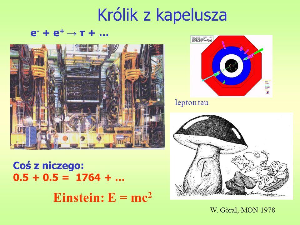 Królik z kapelusza Coś z niczego: 0.5 + 0.5 = 1764 + … e - + e + τ + … lepton tau W. Gòral, MON 1978 Einstein: E = mc 2
