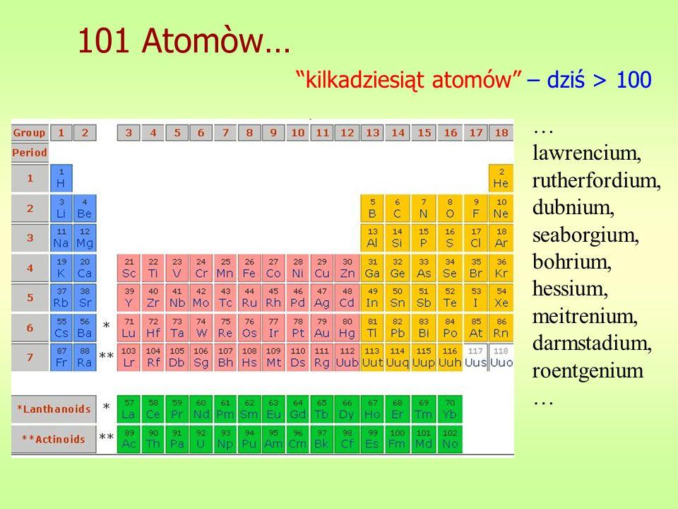 101 Atomòw… … lawrencium, rutherfordium, dubnium, seaborgium, bohrium, hessium, meitrenium, darmstadium, roentgenium … kilkadziesiąt atomów – dziś > 1