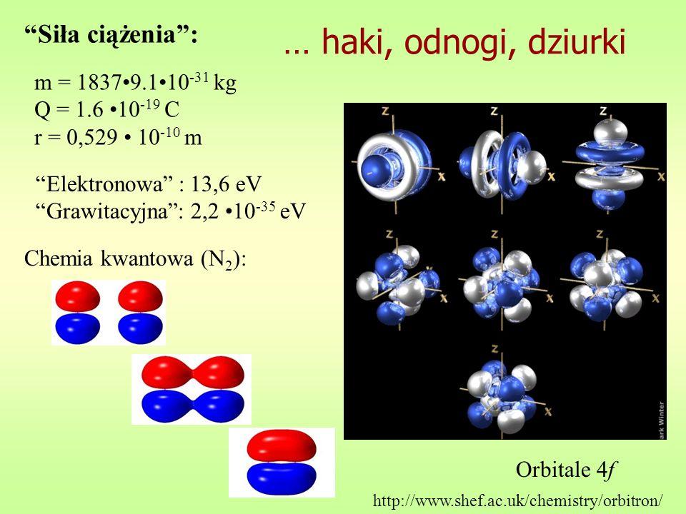 … haki, odnogi, dziurki Chemia kwantowa (N 2 ): http://www.shef.ac.uk/chemistry/orbitron/ Orbitale 4f Siła ciążenia: m = 18379.110 -31 kg Q = 1.6 10 -