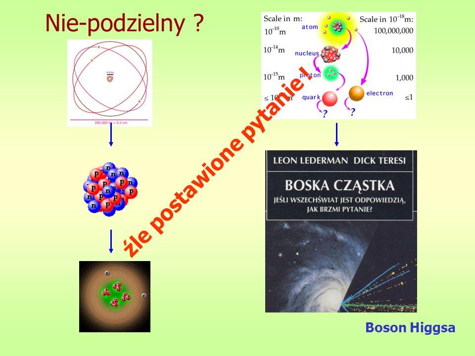 Nie-podzielny ? Boson Higgsa źle postawione pytanie !