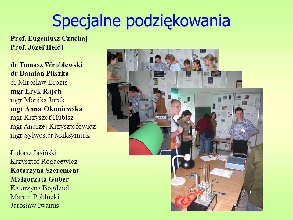 Specjalne podziękowania Prof. Eugeniusz Czuchaj Prof. Jòzef Heldt dr Tomasz Wròblewski dr Damian Pliszka dr Miroslaw Brozis mgr Eryk Rajch mgr Monika