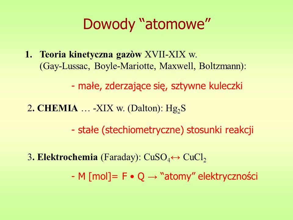 Dowody atomowe 1.Teoria kinetyczna gazòw XVII-XIX w. (Gay-Lussac, Boyle-Mariotte, Maxwell, Boltzmann): - małe, zderzające się, sztywne kuleczki 2. CHE