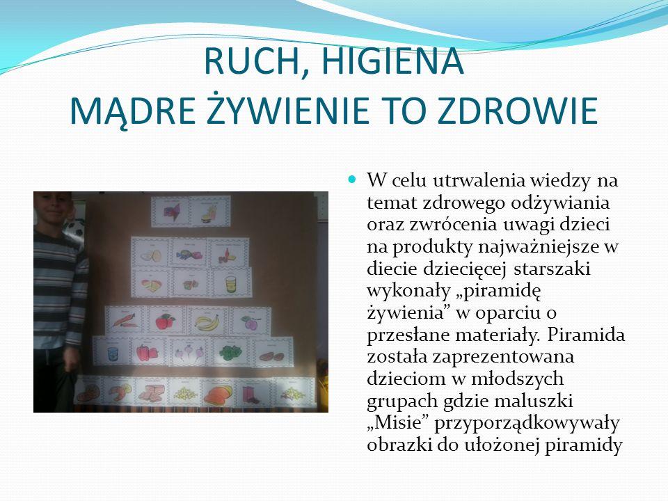RUCH, HIGIENA MĄDRE ŻYWIENIE TO ZDROWIE W celu utrwalenia wiedzy na temat zdrowego odżywiania oraz zwrócenia uwagi dzieci na produkty najważniejsze w