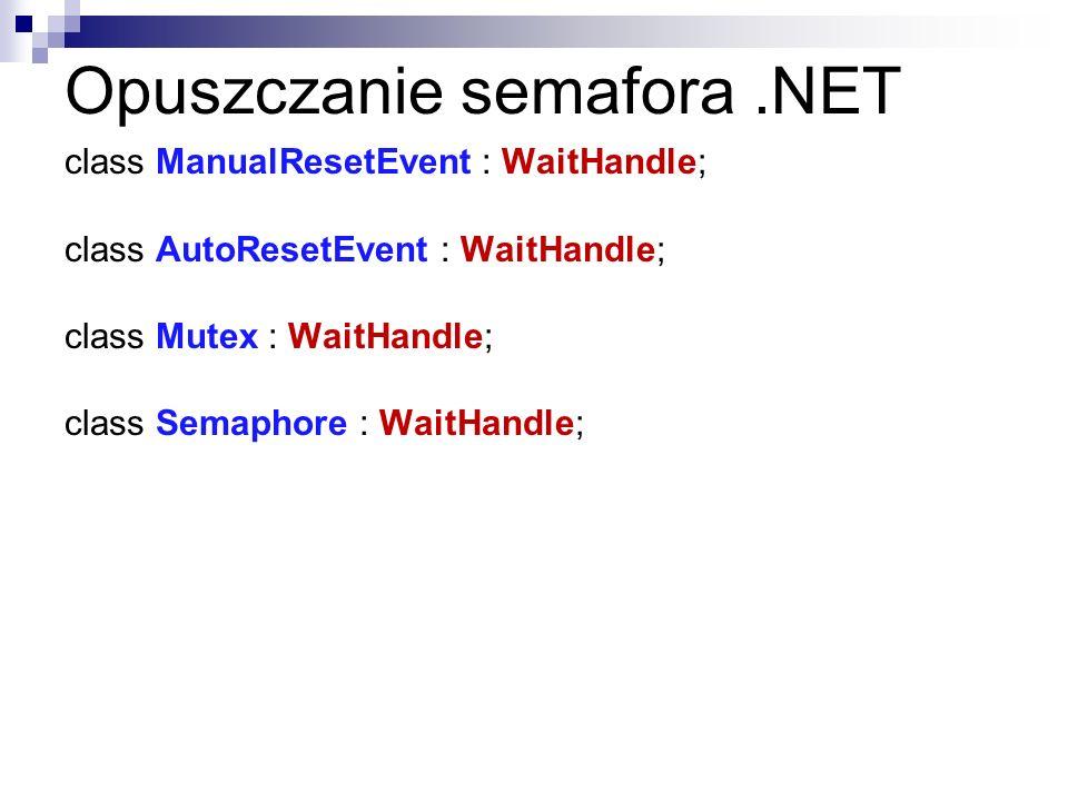 Opuszczanie semafora.NET class ManualResetEvent : WaitHandle; class AutoResetEvent : WaitHandle; class Mutex : WaitHandle; class Semaphore : WaitHandl