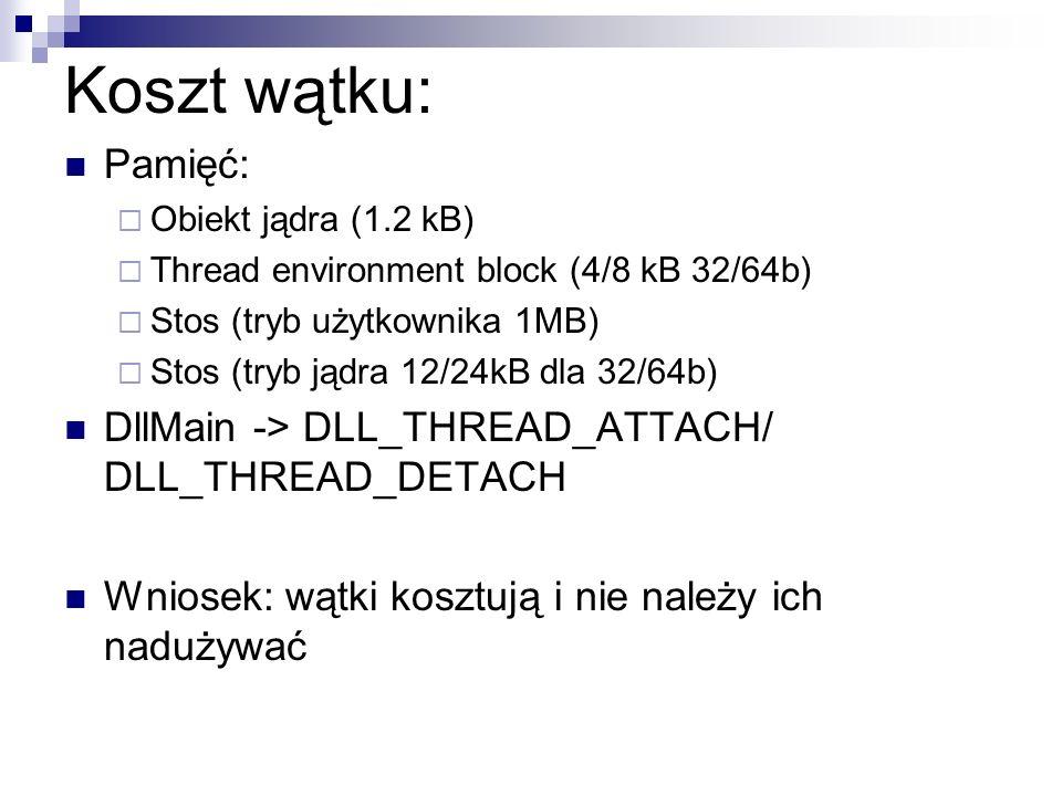 Koszt wątku: Pamięć: Obiekt jądra (1.2 kB) Thread environment block (4/8 kB 32/64b) Stos (tryb użytkownika 1MB) Stos (tryb jądra 12/24kB dla 32/64b) D