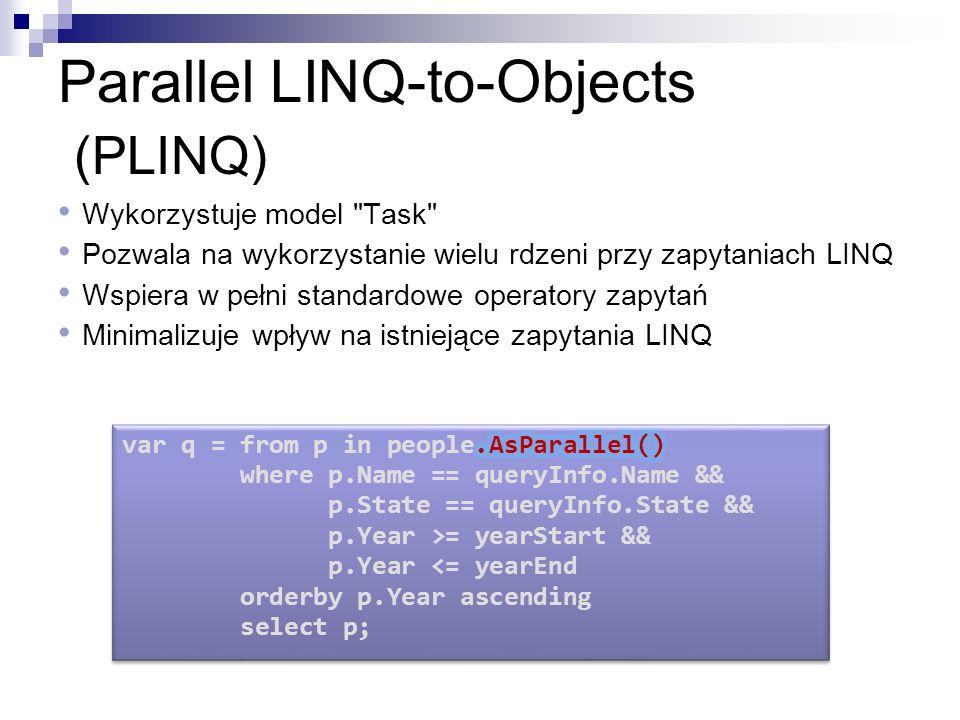 Parallel LINQ-to-Objects Wykorzystuje model