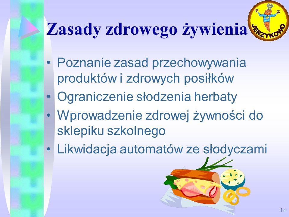 14 Poznanie zasad przechowywania produktów i zdrowych posiłków Ograniczenie słodzenia herbaty Wprowadzenie zdrowej żywności do sklepiku szkolnego Likw