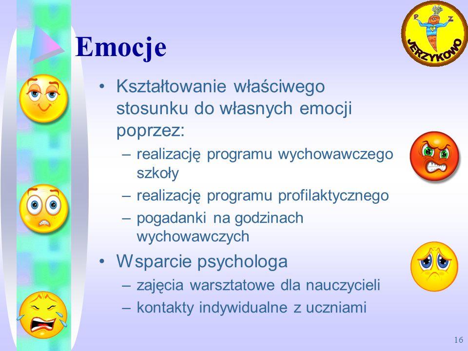 16 Emocje Kształtowanie właściwego stosunku do własnych emocji poprzez: –realizację programu wychowawczego szkoły –realizację programu profilaktyczneg