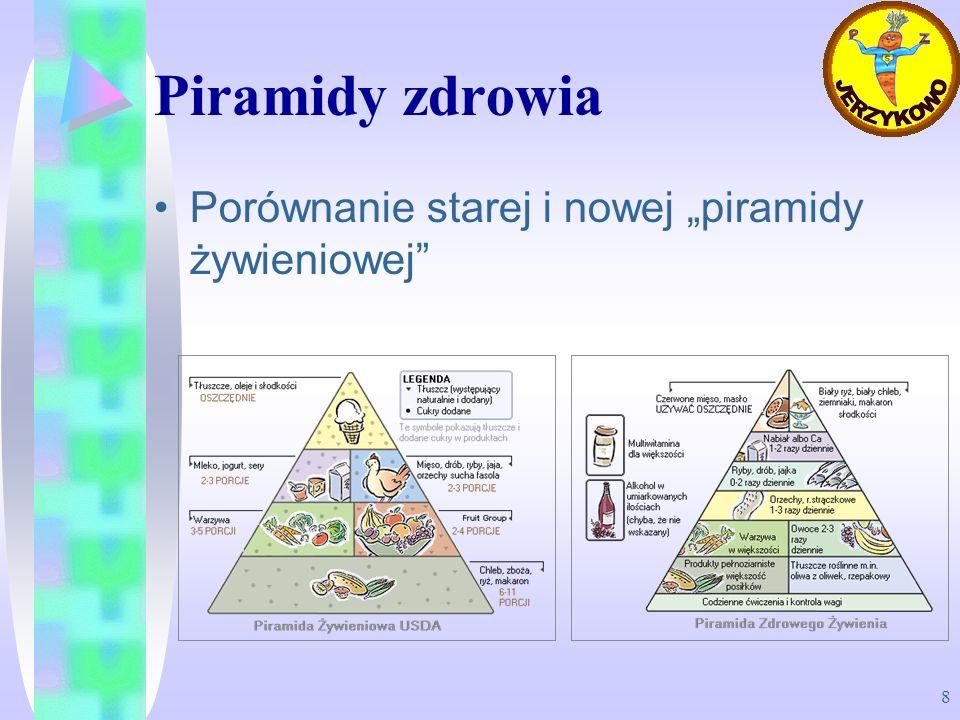 8 Piramidy zdrowia Porównanie starej i nowej piramidy żywieniowej