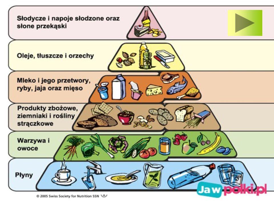 12 zasad zdrowego stylu życia Zakończ pokaz