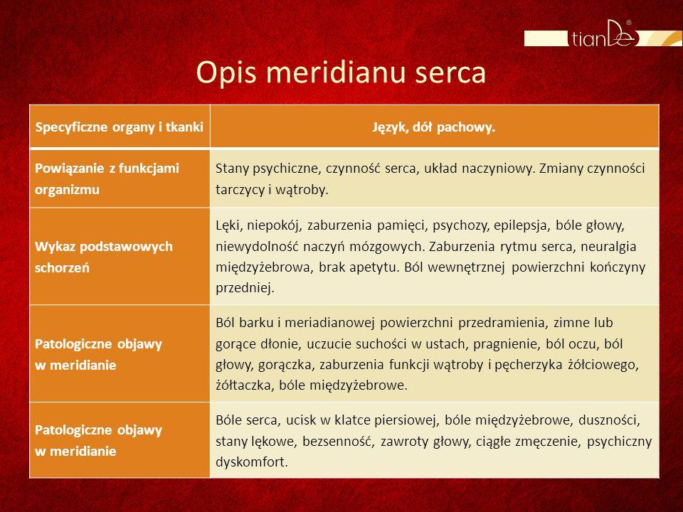 Opis meridianu serca Specyficzne organy i tkankiJęzyk, dół pachowy. Powiązanie z funkcjami organizmu Stany psychiczne, czynność serca, układ naczyniow