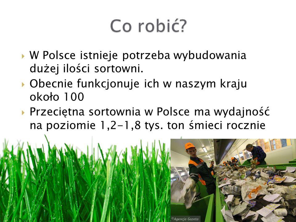 W Polsce istnieje potrzeba wybudowania dużej ilości sortowni. Obecnie funkcjonuje ich w naszym kraju około 100 Przeciętna sortownia w Polsce ma wydajn