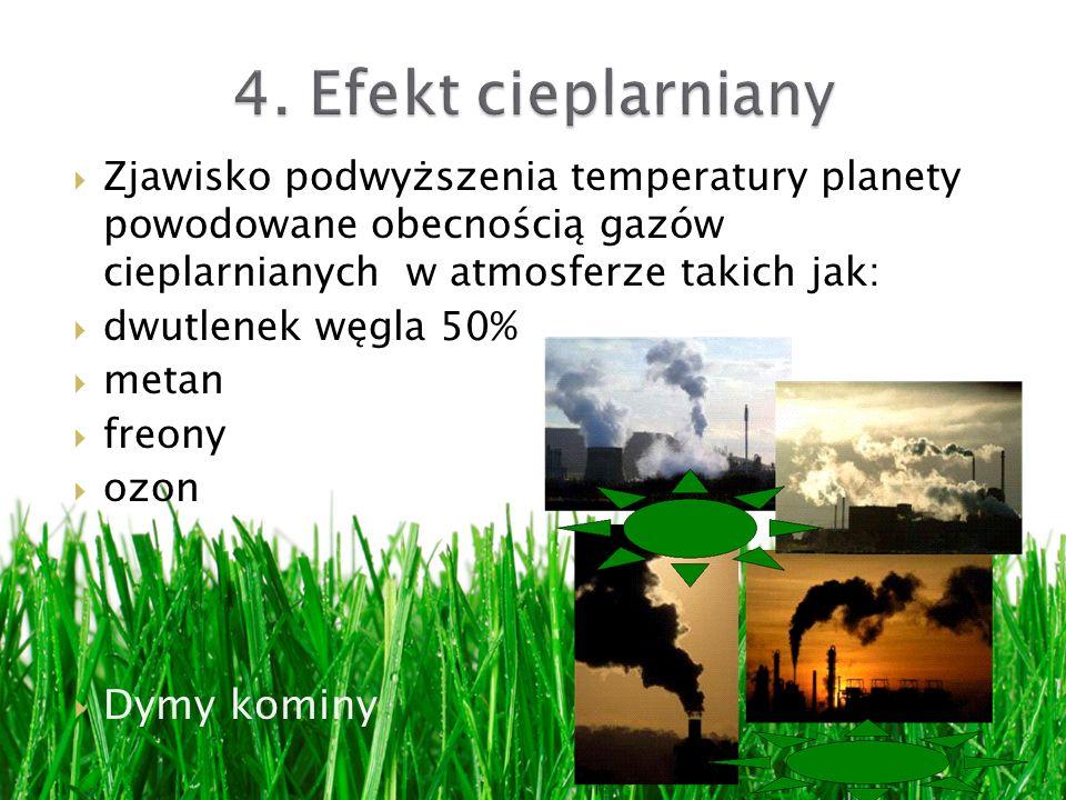 Zjawisko podwyższenia temperatury planety powodowane obecnością gazów cieplarnianych w atmosferze takich jak: dwutlenek węgla 50% metan freony ozon Dymy kominy