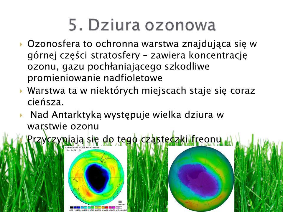 Ozonosfera to ochronna warstwa znajdująca się w górnej części stratosfery – zawiera koncentrację ozonu, gazu pochłaniającego szkodliwe promieniowanie nadfioletowe Warstwa ta w niektórych miejscach staje się coraz cieńsza.