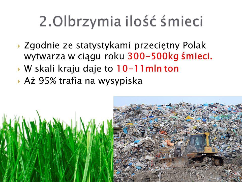 Zgodnie ze statystykami przeciętny Polak wytwarza w ciągu roku 300-500kg śmieci. W skali kraju daje to 10-11mln ton Aż 95% trafia na wysypiska