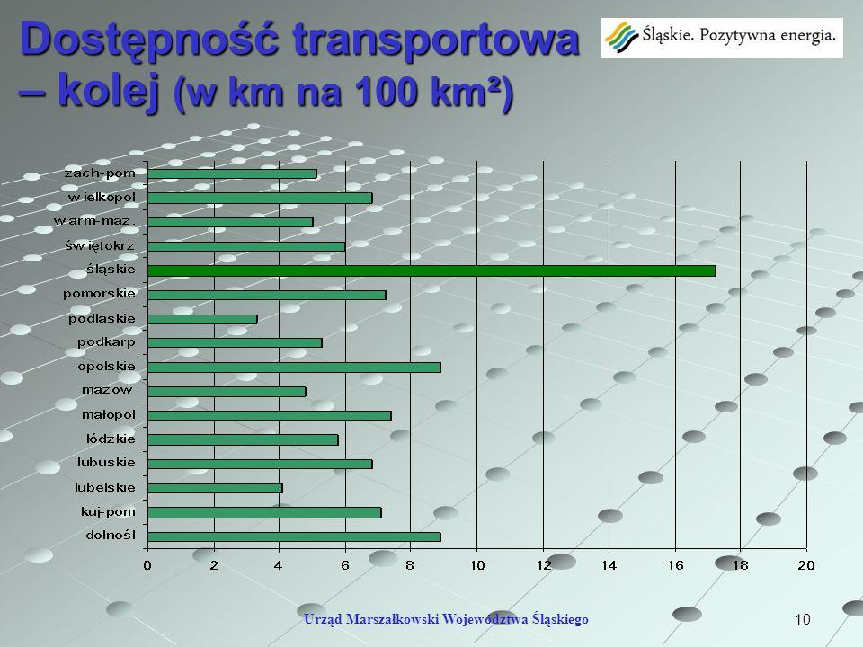 10 Dostępność transportowa – kolej (w km na 100 km²) Urząd Marszałkowski Województwa Śląskiego