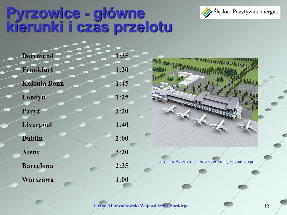 13 Pyrzowice - główne kierunki i czas przelotu 1:00Warszawa 2:35Barcelona 3:20Ateny 2:00Dublin 1:40Liverpool 2:20Paryż 1:25Londyn 1:45Kolonia Bonn 1:3